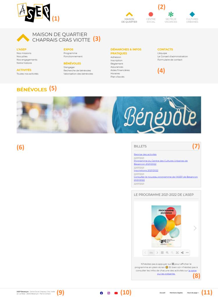 Illustration d'une page de contenu du site prise en entier sous la forme d'une capture d'écran. 11 zones numérotées de 1 à 11 sont mises en avant et la légende située immédiatement à côté de l'illustration donne la correspondance pour chacune.